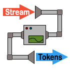 C# StreamTokenizer